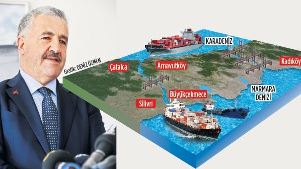 Kanal İstanbul Projesi karma finansman ile yapılacak (Güzergahı Nereden Geçiyor? Son Dakika 24 Saat Haber Ne Zaman Başlayacak? Haberler Durum)